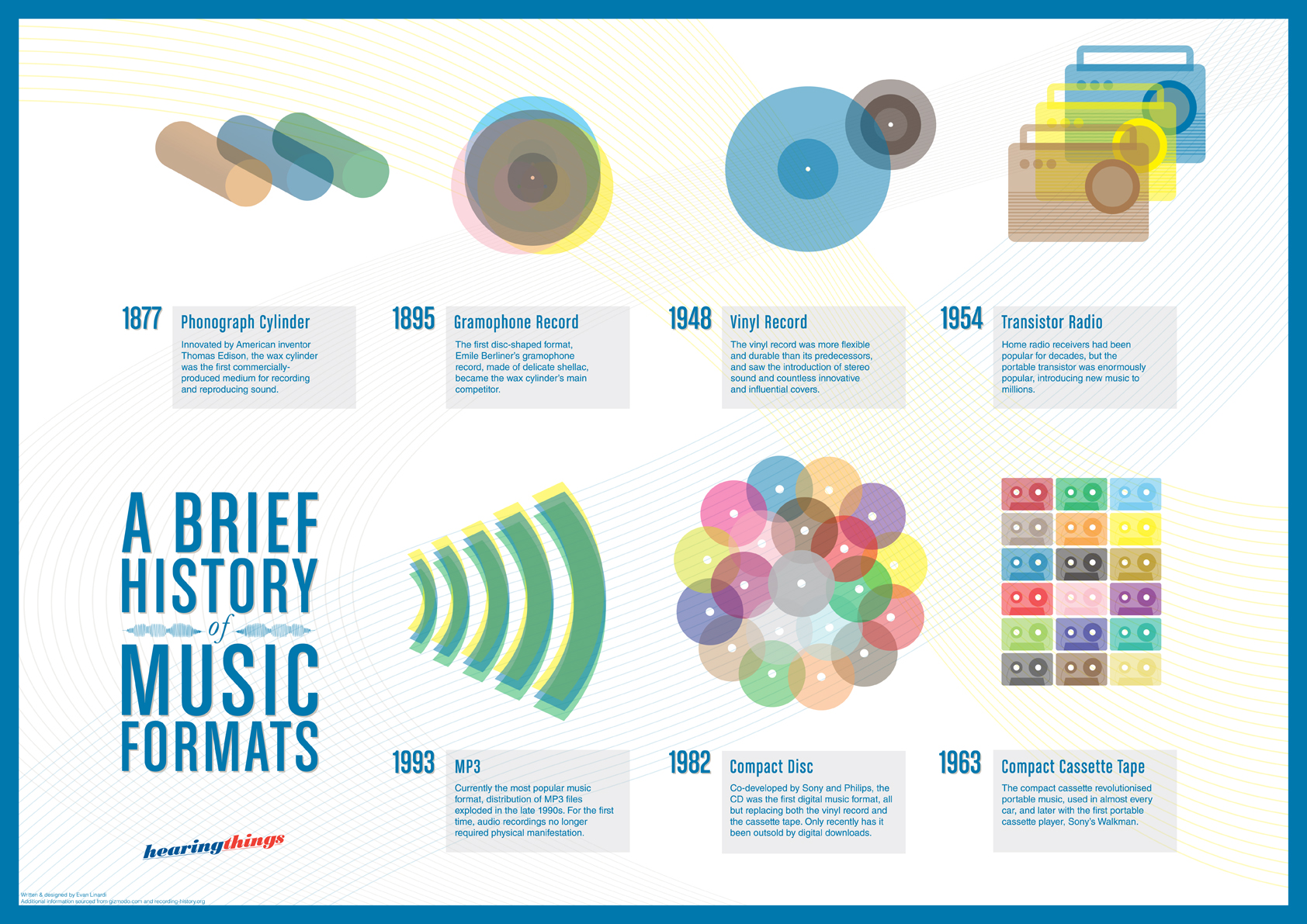 a-brief-history-of-music-formats_51938582c2cc8.jpg