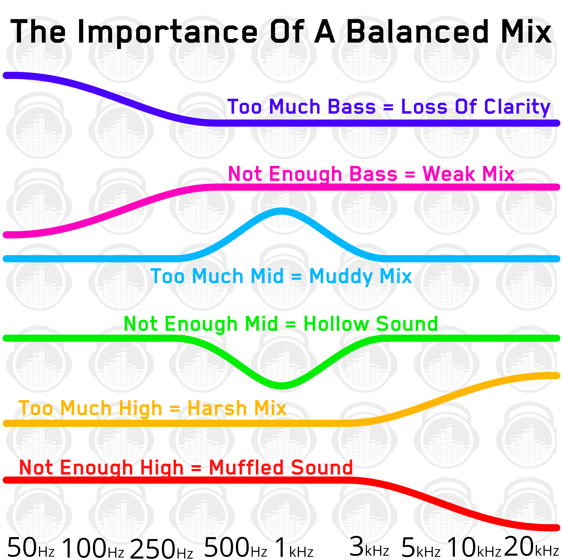 1._Importance_Of_A_Balanced_Mix.png